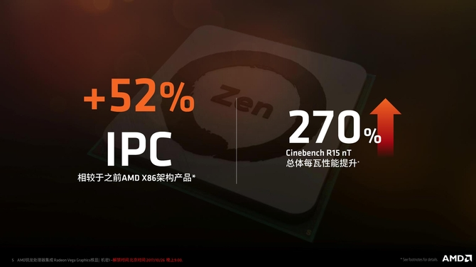 除了桌面级APU AMD还前瞻了2000系CPU