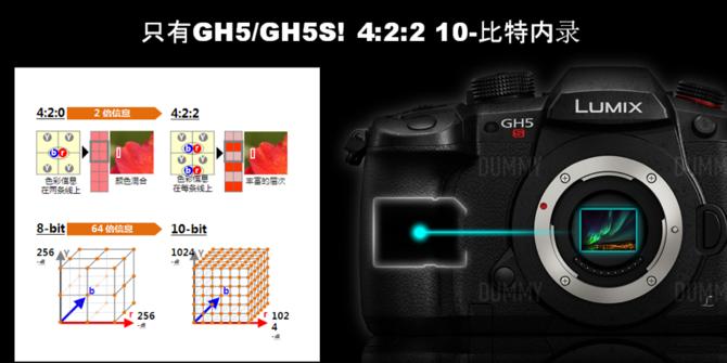 深度CES:视频神器松下GH5s强在哪里?