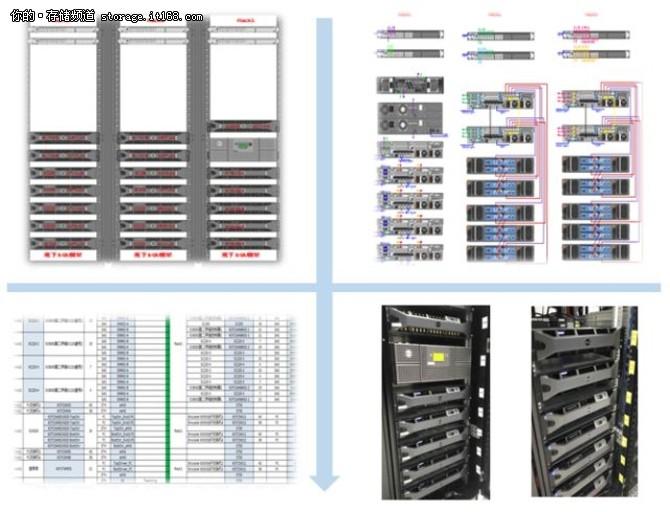 Dell SC存储解决方案助力特种纸业公司改造