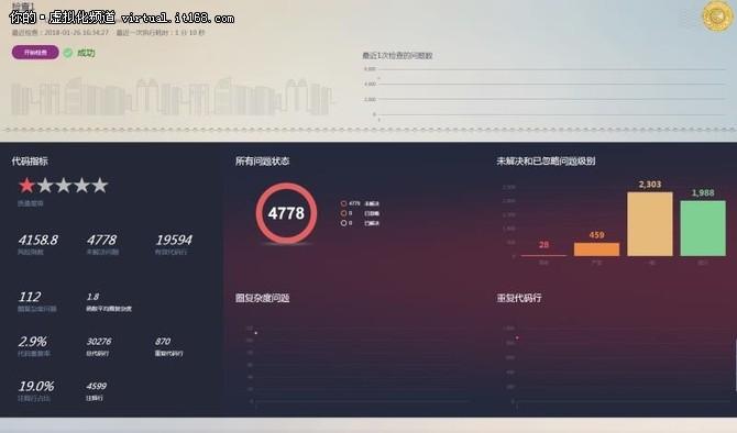 泰禾网络借力DevCloud实现数字化快速转型