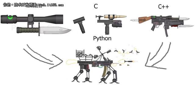 你认为程序员先学哪门编程语言最明智?