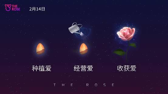 惊喜!全球首款AR+区块链游戏The Rose上线