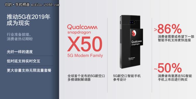 助力5G实现射频前端 高通中国技术峰会