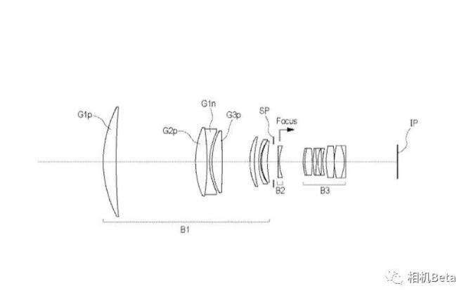 佳能专业级长焦专利公布 或两年内发布