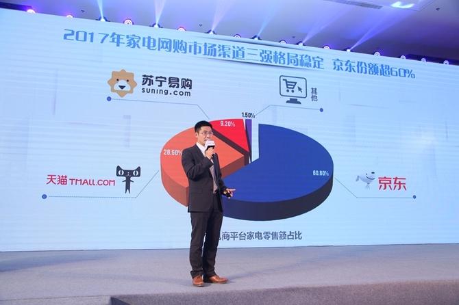 2017年家电网购报告:规模逼近5000亿元