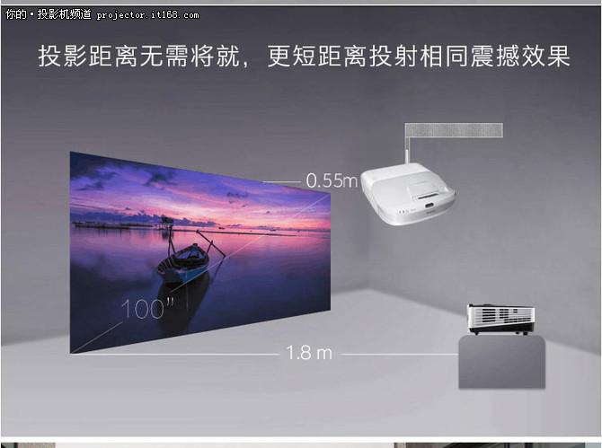 超短焦投影机想要替代电视? 还需要很久