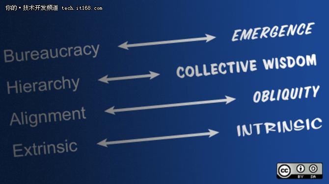 4种成功的开源商业模式,总有一种适合你