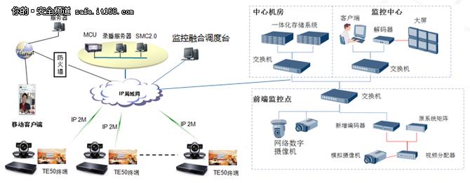 华为助力重庆燃气集团构建融合会议系统