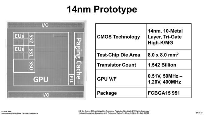Intel首次展示显卡原型:正式杀回独显
