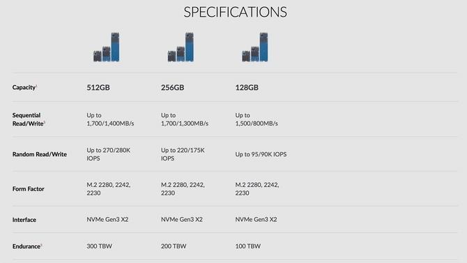 极速读写 西部数据发布SN720520固态盘