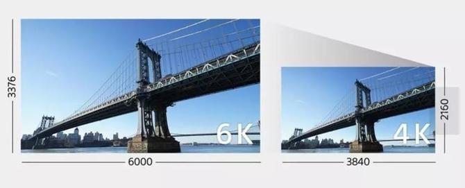 半价小A9 索尼A7M3你应该知道的6件事儿