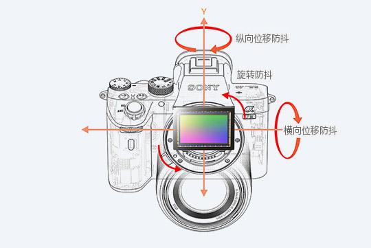 真手持夜景 索尼A7M3防抖视频杂项评测