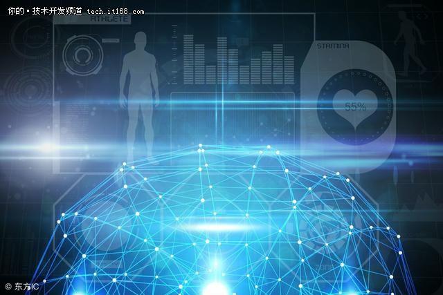 未来5年哪些技术将大火?IBM给出5个答案