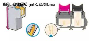 打印机不识别墨盒?我们总结了应对方法