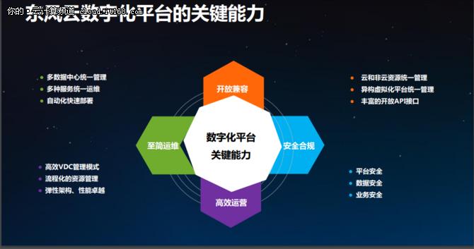华为行业云携手东风汽车,共谱云图华章