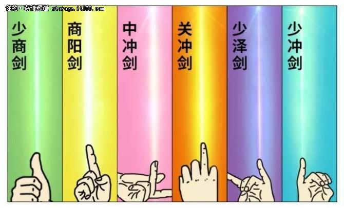 """一部《天龙八部》,缘起""""六脉神剑"""""""
