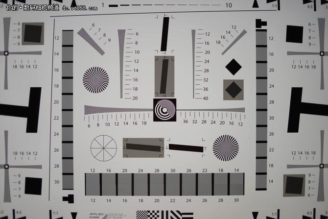 分辨率表现中规中矩 索尼A7M3解析评测