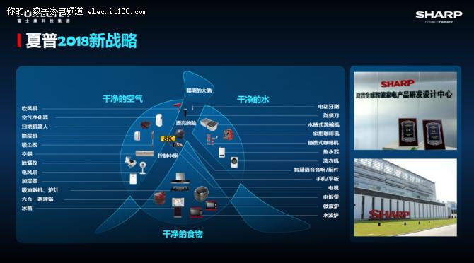 """富士康和夏普正式发布""""人字战略矩阵"""""""