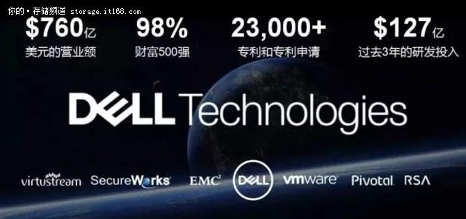 福耀遇上Dell EMC  让工业4.0在福耀落户
