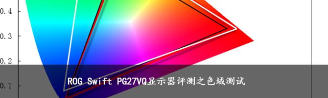 ROG Swift PG27VQ显示器评测总览