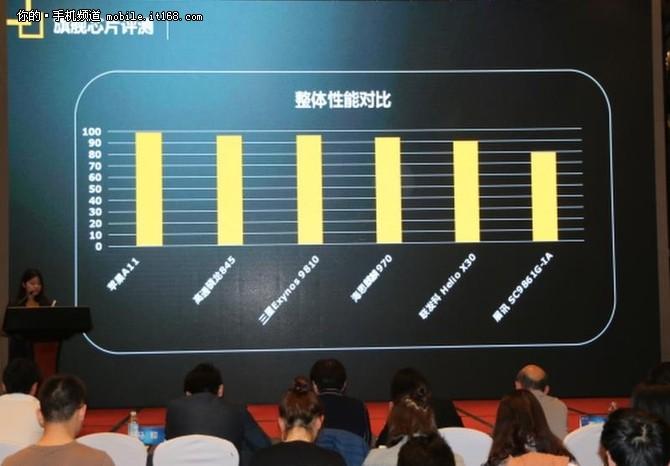315手机质量报告 揭示六大消费者关注焦点