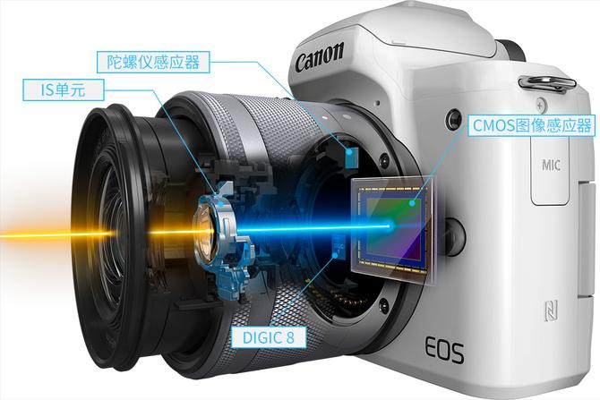 旅行微单陈坤代言 佳能EOS M50正式发布