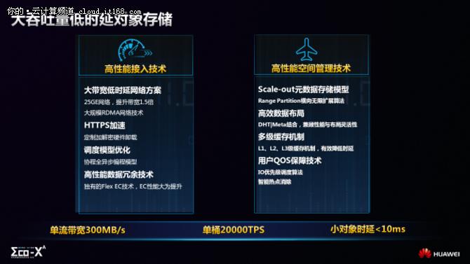 华为云发布全新一代对象存储服务OBS 3.0