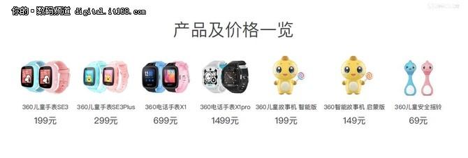 360儿童春季新品发布会 旗舰手表X1 PRO首亮