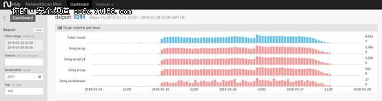 博览安全圈:任天堂Switch全版本被破解