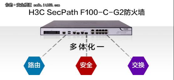 H3C SecPath F100-C-G2防火墙技术亮点