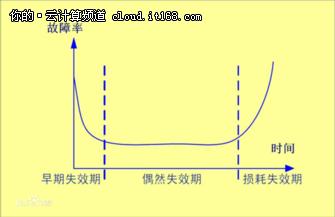 华为KunLun开放架构小型机:In-Memory应用