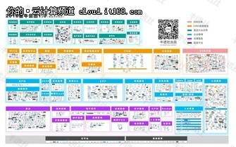 终于!2018新版《中国企业服务云图》发布!