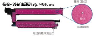 高性能企业选择 夏普MX-C4081R电商行情