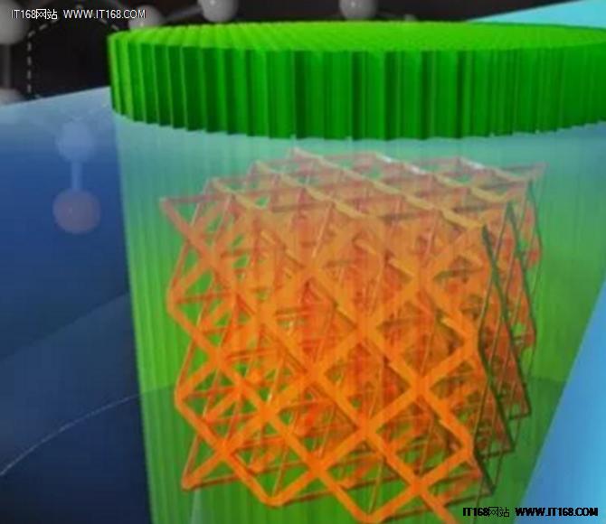 技术新突破:液体与纳米级3D打印