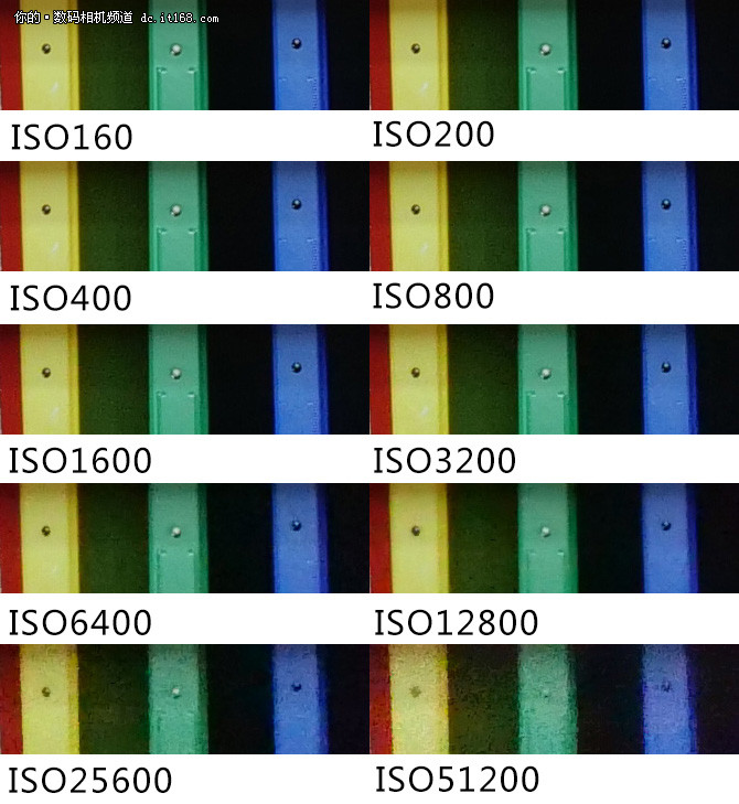 可挑战全画幅的表现 松下GH5S高感评测