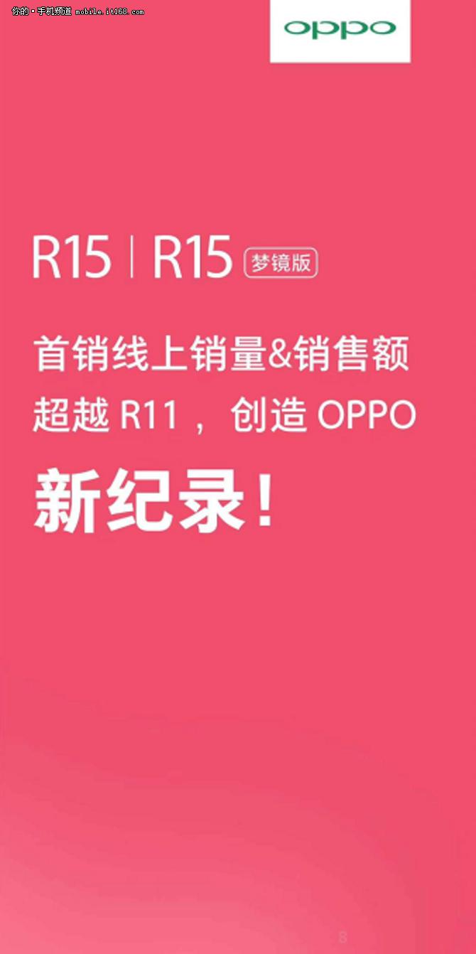 赛诺中国:OPPO R15上市第二周即销量登顶