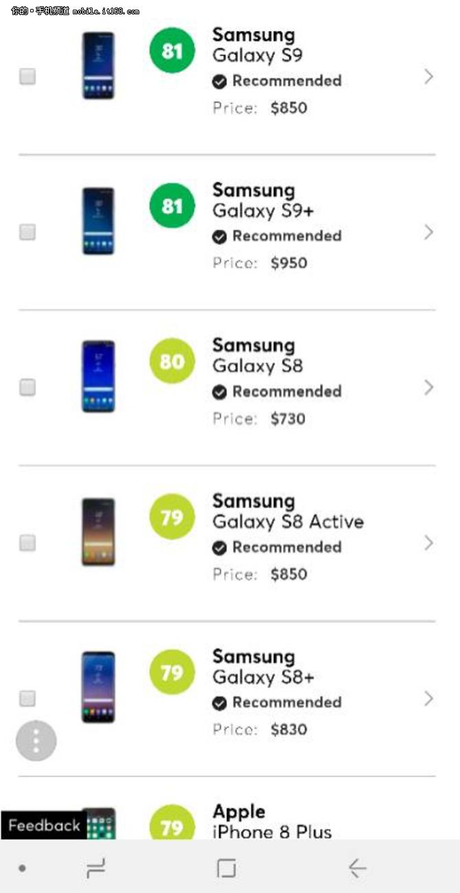 美国消费者报告最新榜单 三星S9系列夺冠