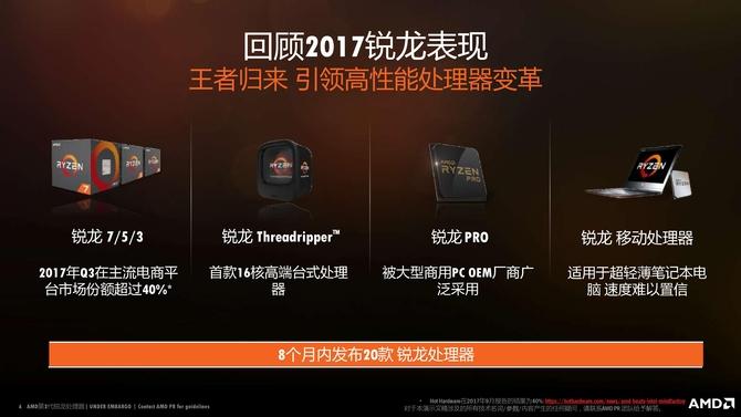 改变CPU市场格局 AMD重回主流