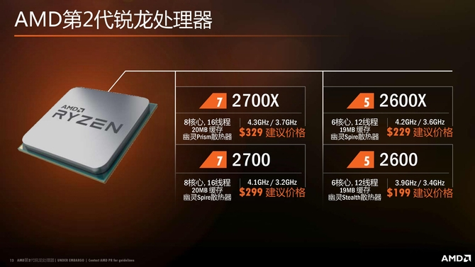 第二代锐龙处理器X470芯片组规格