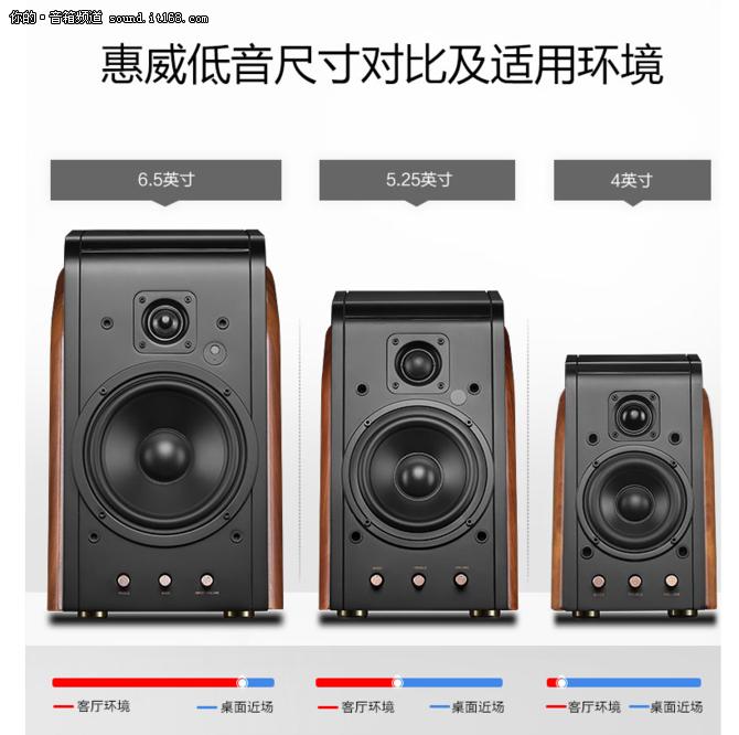 6.5英寸的澎湃低频 惠威M300有源音箱评测