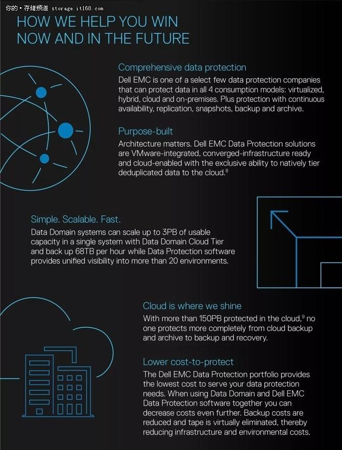 金钟罩丨如何既快又省的在云内保护数据?