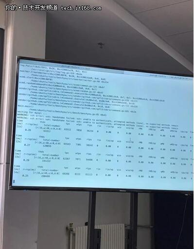 分布式关系型数据库 RadonDB 体验归来