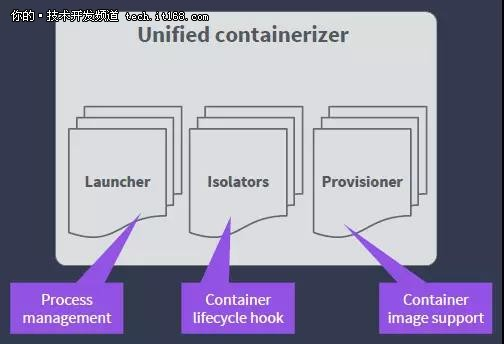 Docker,Kubernetes,DCOS不谈信仰谈技术