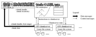 初始海量数据处理的利器——greenplum