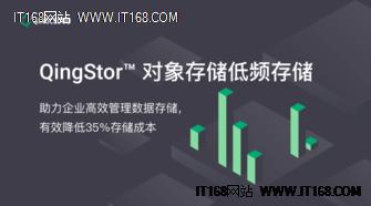 青云QingCloud推出低频存储服务 存储成本直降35%