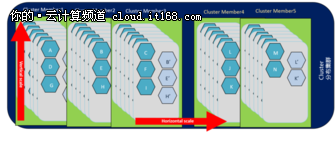 华为云分布式缓存Redis服务助力企业数据处理加速