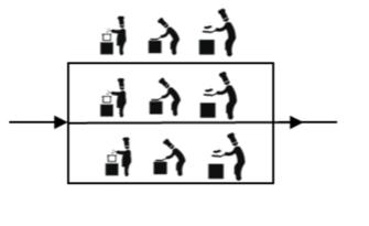 只需十分钟,了解分布式架构的演进过程