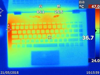 硬件散热续航测试