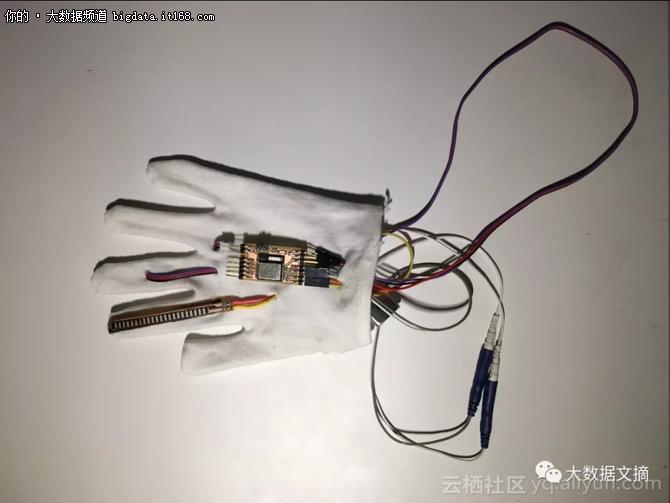 """现实版""""盗梦空间"""":MIT研究出""""梦境控制系统"""""""