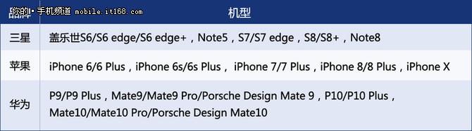 井柏然喊你换手机啦 三星S9购机享千元好礼